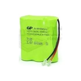 BAT-GPT160