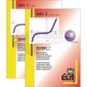ECA-DDV2