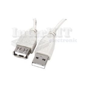 KAB-USB-AM-AZ-3